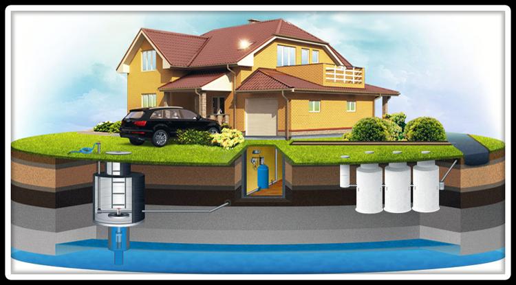 Услуги по бурение скважин на воду