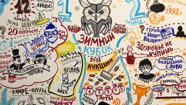 В Тюмени прошел первый интеллектуальный благотворительный турнир