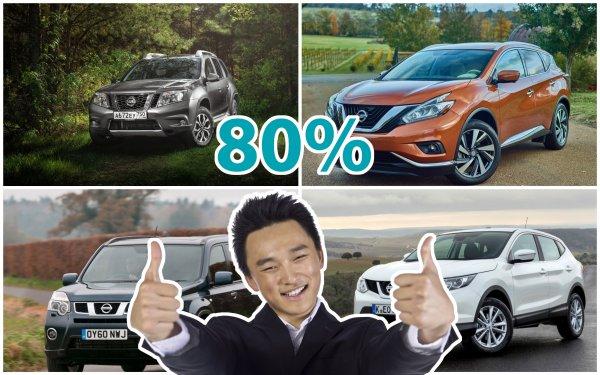 Тяжело жить, если зависишь от китайцев на 80%: Фанаты Nissan могут не ждать Qashqai, X-Trail и Murano